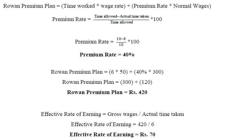 Rowan Premium Plan