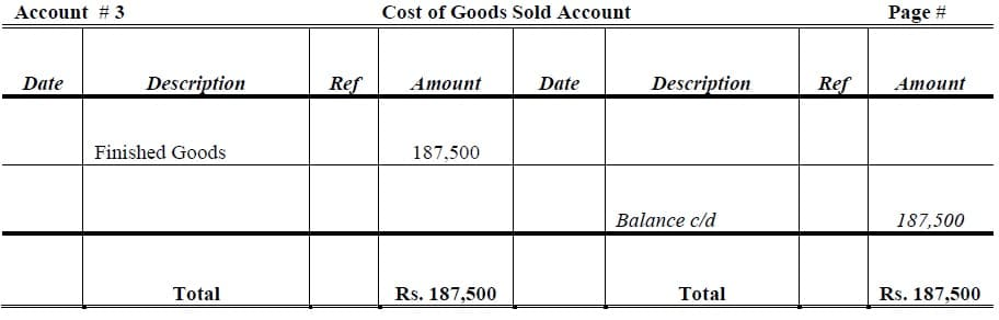 Cost of goods sold account
