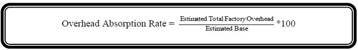 formula Overhead absorption rate