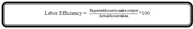 labor efficiency formula