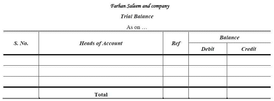 trial balance sheet
