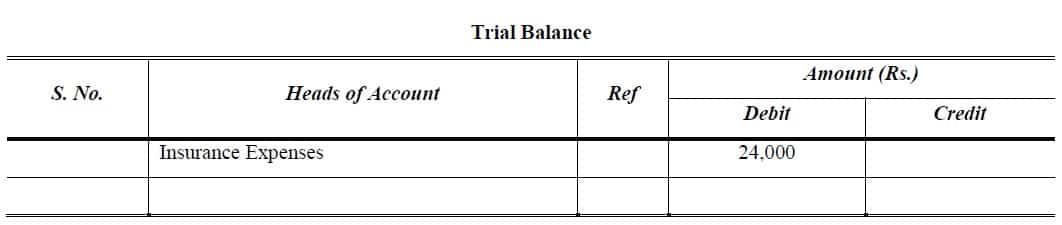 trial balance partial