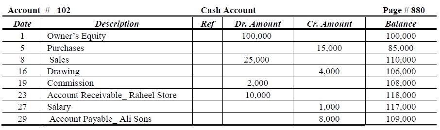 general ledger chart of accounts