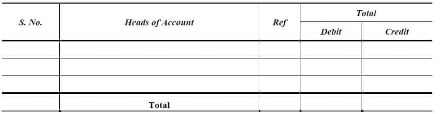 trial balance format