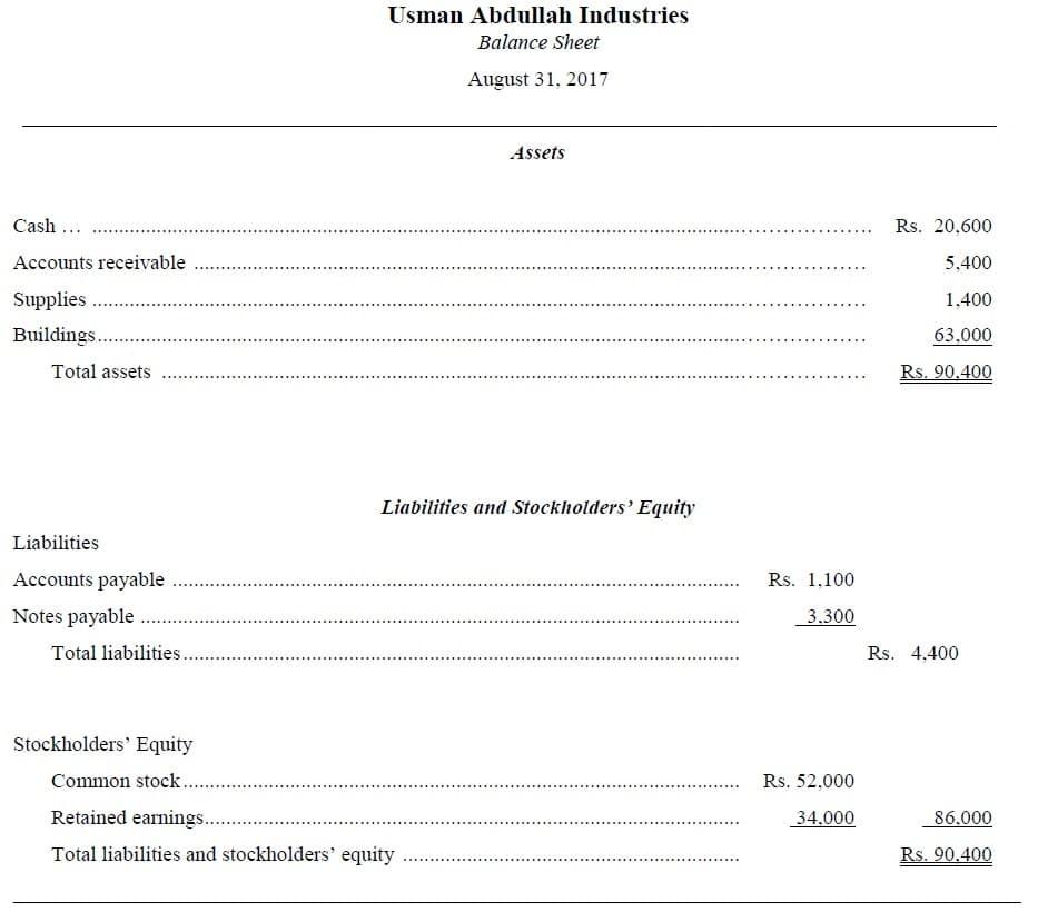 financial statement definition
