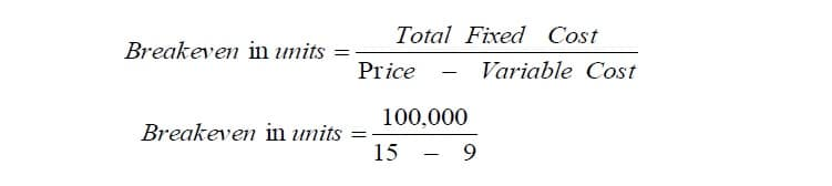 Cost Volume Profit Analysis Problems and Solutions I Questions Solutions