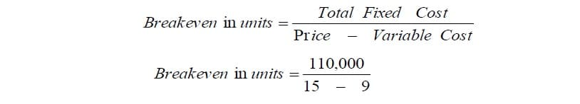 Cost Volume Profit Analysis Problems and Solutions I
