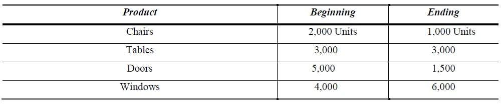 sales sheet examples