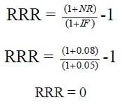 real rate of return formula