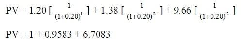dividend discount model formula