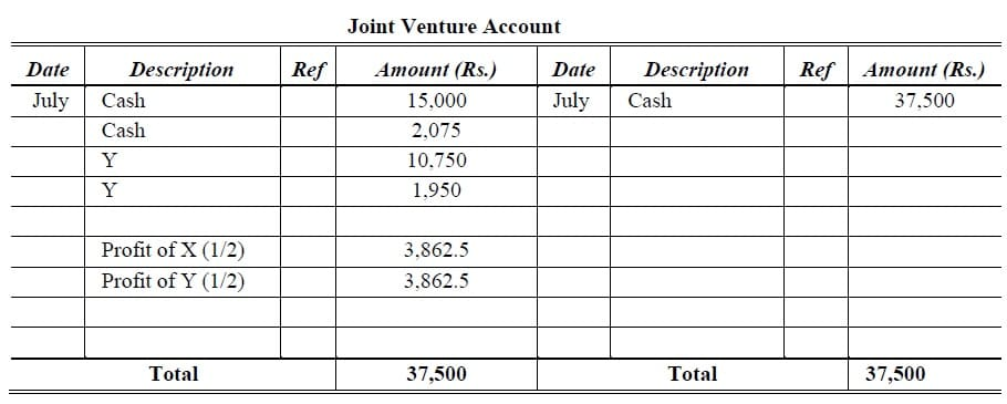 joint venture partnership account