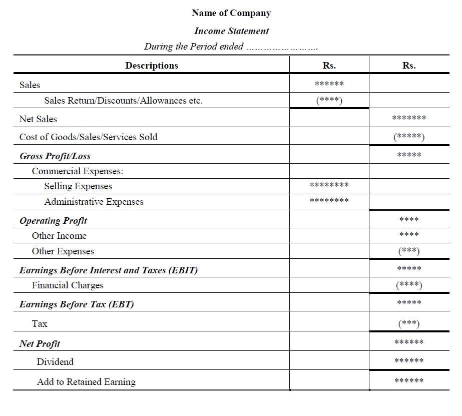 multi step income statement format