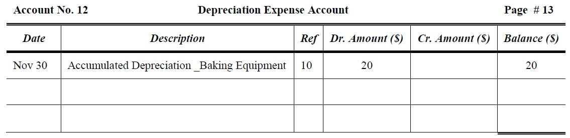 Depreciation Expense Account