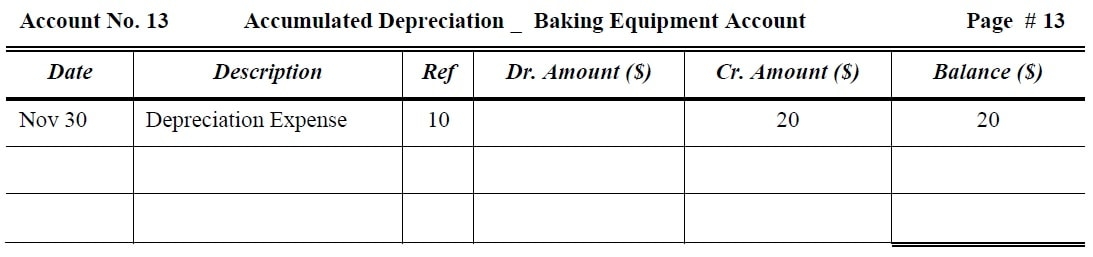 Accumulated Depreciation _ Baking Equipment Account