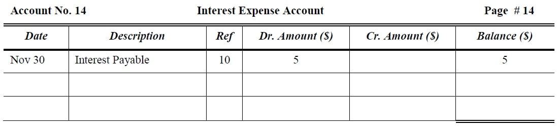 Interest Expense Account