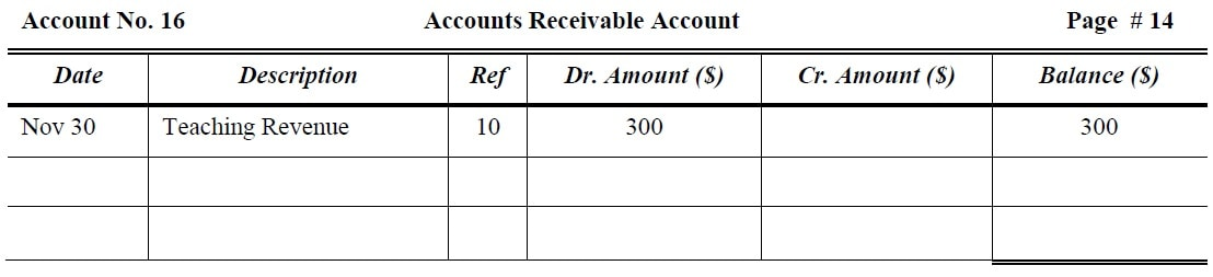 Accounts Receivable Account