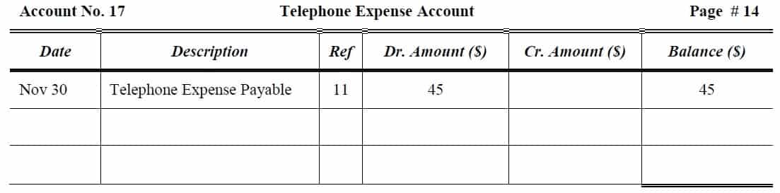 Telephone Expense Account