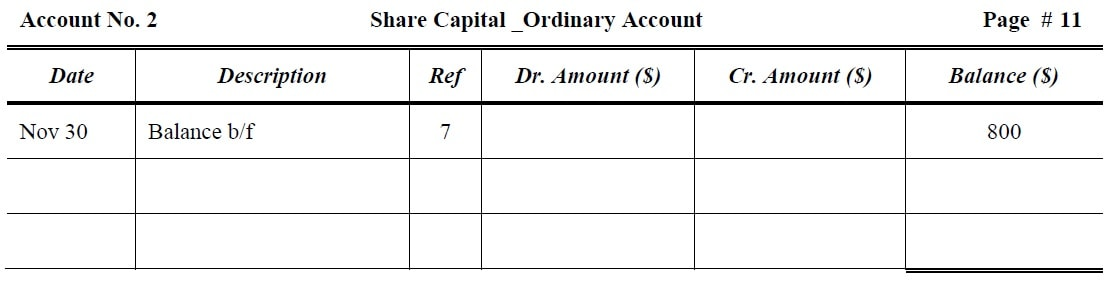 Share Capital _Ordinary Account