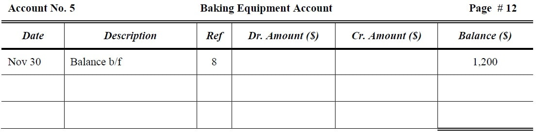 Baking Equipment Account