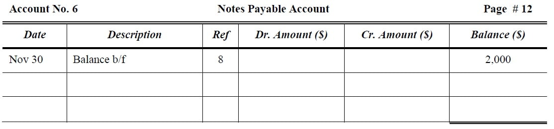 Notes Payable Account