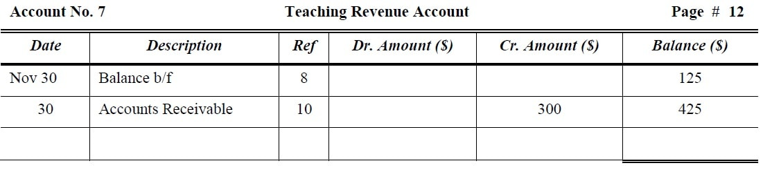 Teaching Revenue Account