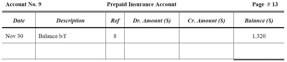 Prepaid Insurance Account