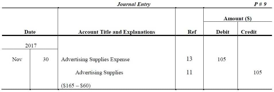prepaid expense journal entry