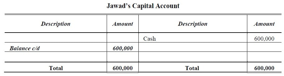 Fixed Capital Account