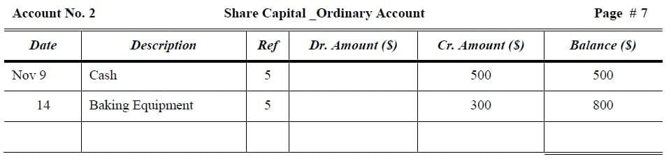 ledger account format