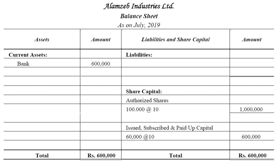 company balance sheet