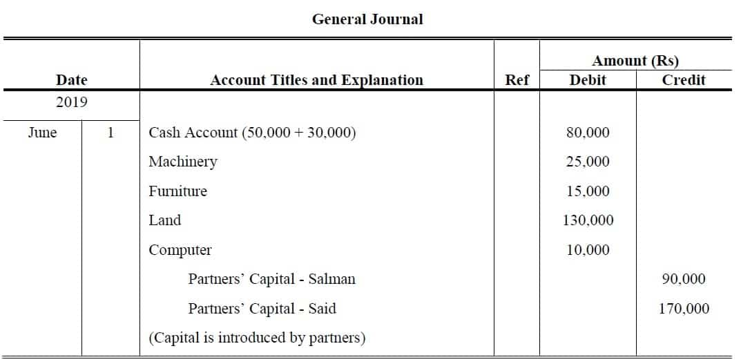 formation of a partnership firm