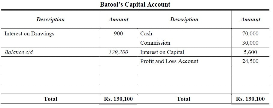 partner's capital account