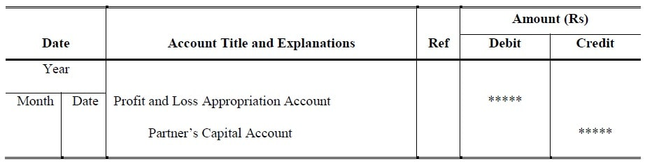 interest on capital format