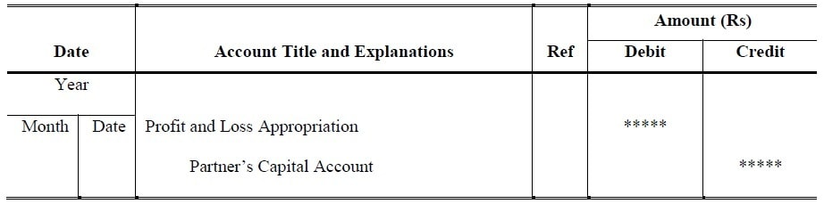 partners' salary and commission format