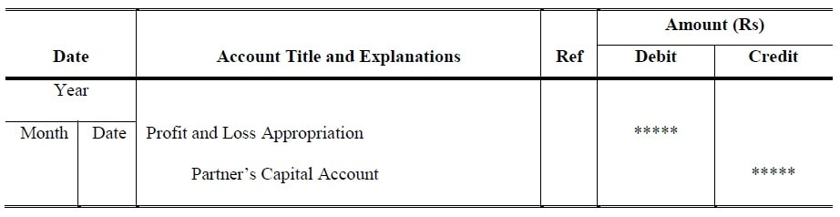 Share of Profit or Loss on Appropriation (In case of Profit)