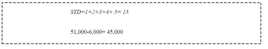 sum of the years digits method formula