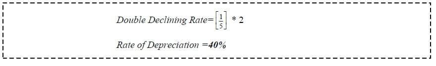 double declining balance method of depreciation