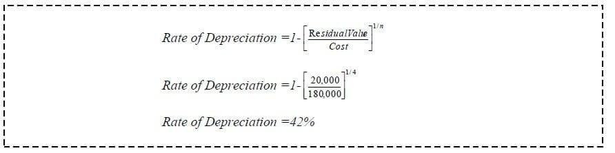 double declining balance method of depreciation example