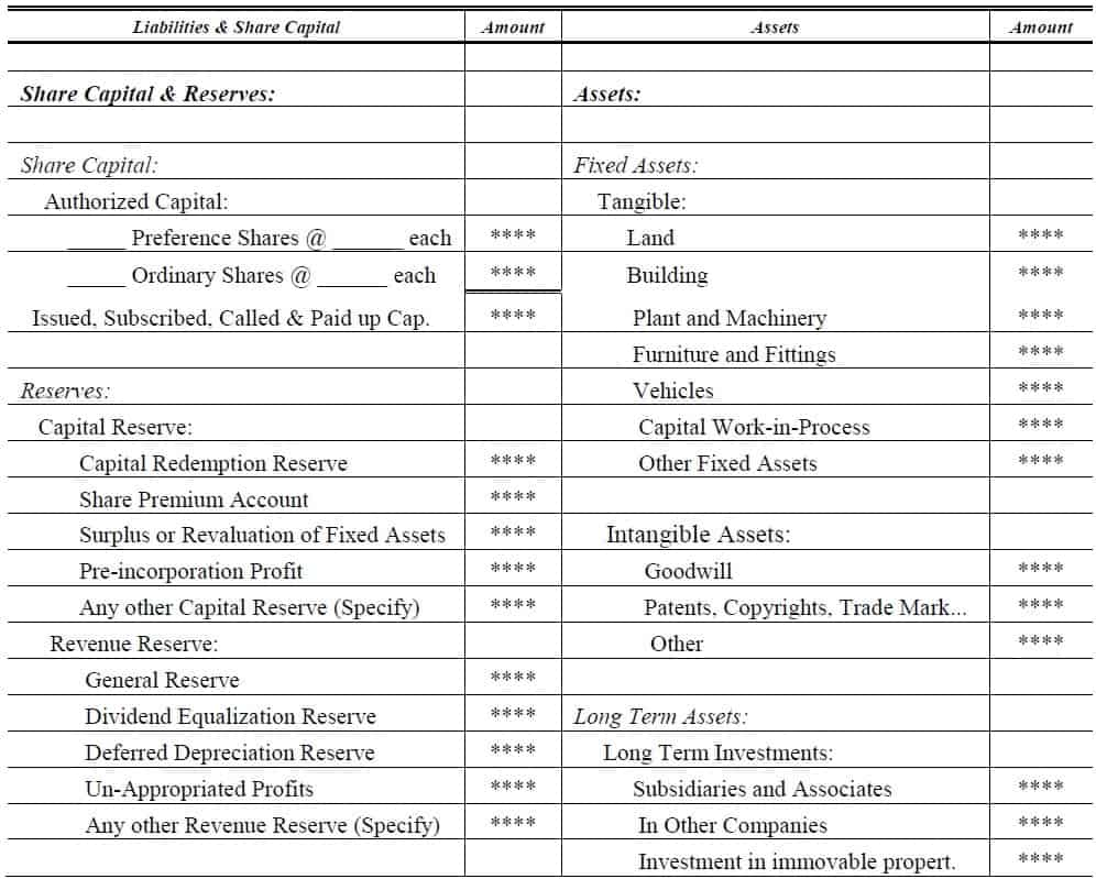 balance sheet format 1_company final accounts
